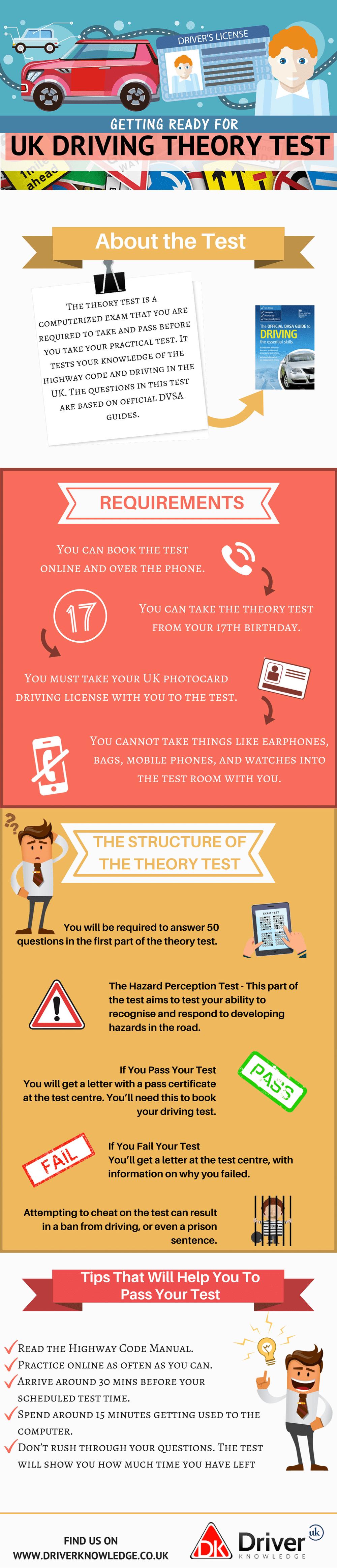 UK Theory Test